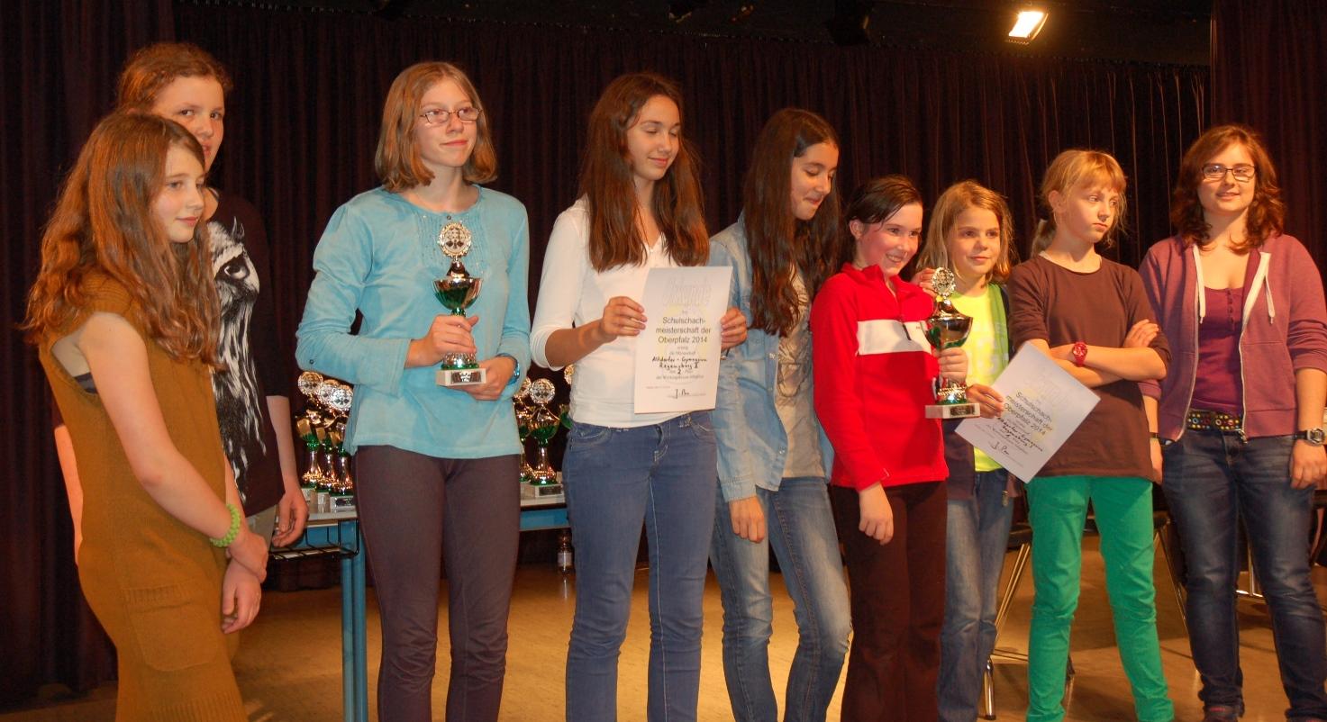 Sieger WK Mädchen